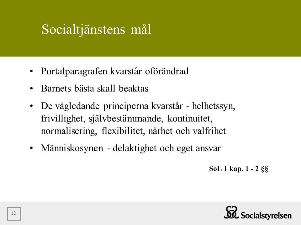 Socialtjänstens mål Portalparagrafen kvarstår oförändrad