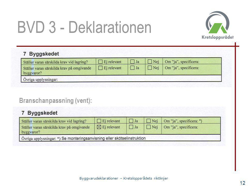 BVD 3 - Deklarationen Branschanpassning (vent):