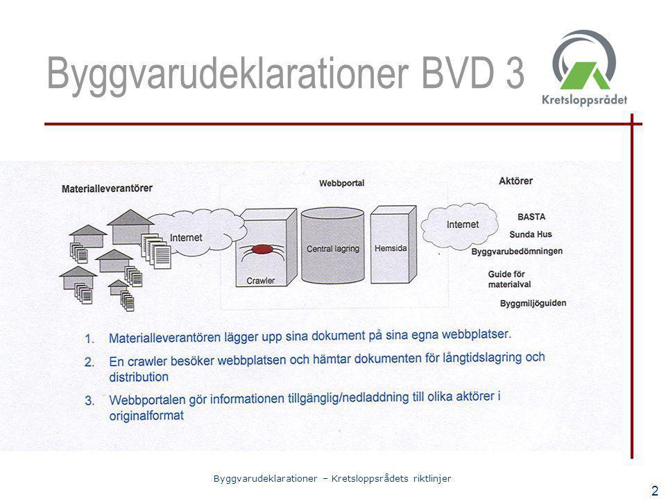 Byggvarudeklarationer BVD 3