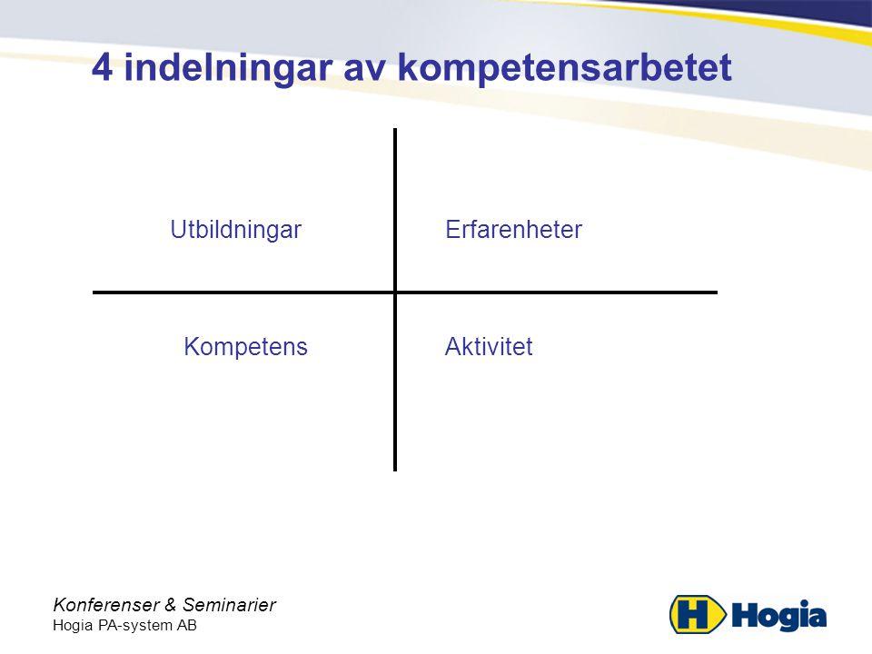 4 indelningar av kompetensarbetet