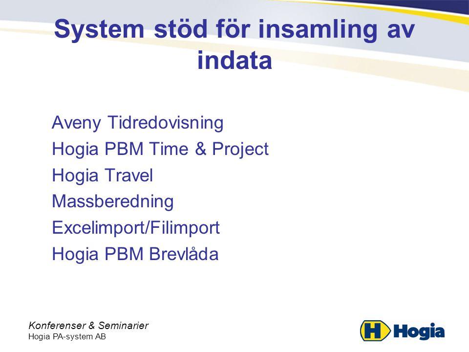 System stöd för insamling av indata