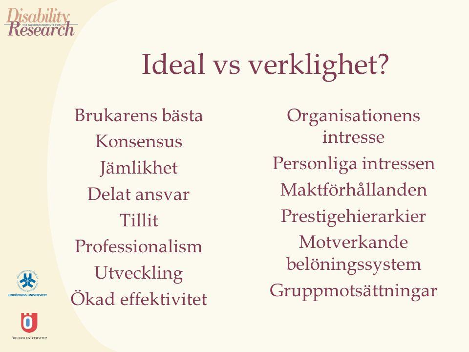 Ideal vs verklighet Brukarens bästa Konsensus Jämlikhet Delat ansvar