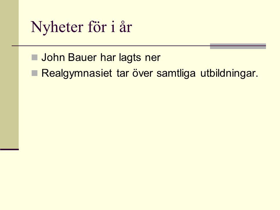 Nyheter för i år John Bauer har lagts ner