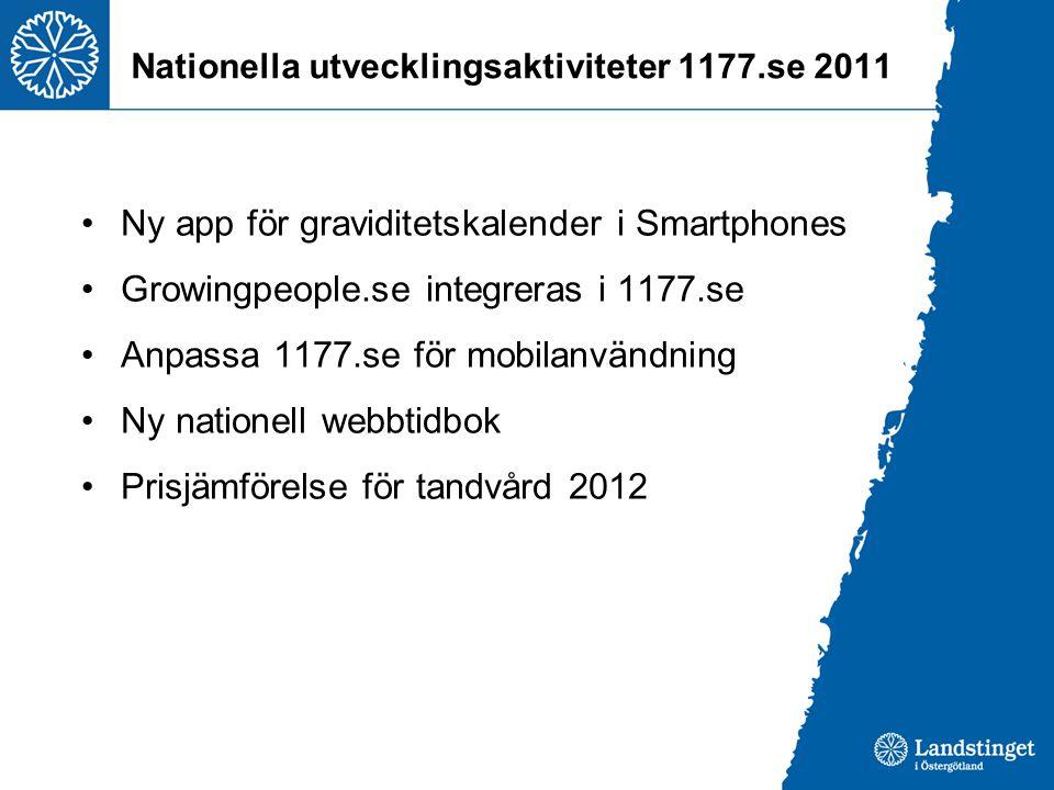 Nationella utvecklingsaktiviteter 1177.se 2011