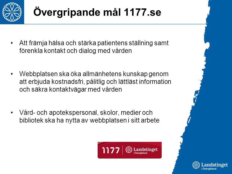 Övergripande mål 1177.se Att främja hälsa och stärka patientens ställning samt förenkla kontakt och dialog med vården.