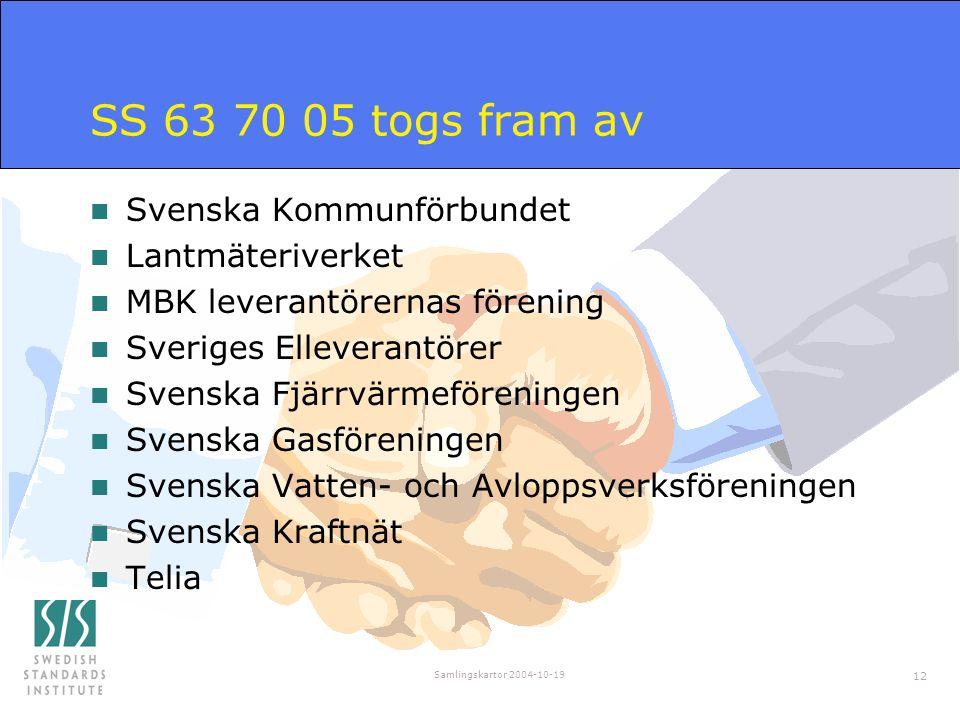 SS 63 70 05 togs fram av Svenska Kommunförbundet Lantmäteriverket