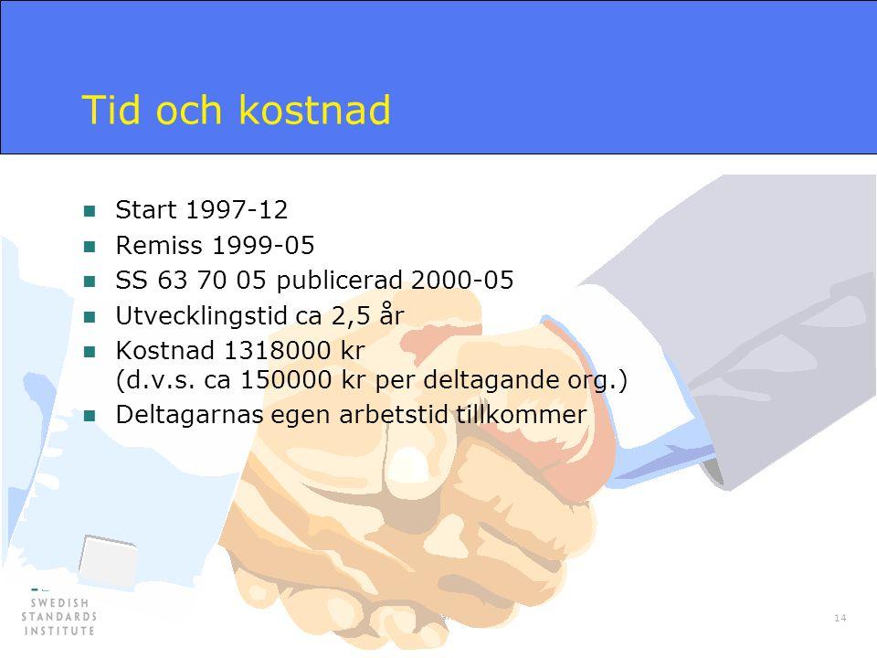 Tid och kostnad Start 1997-12 Remiss 1999-05