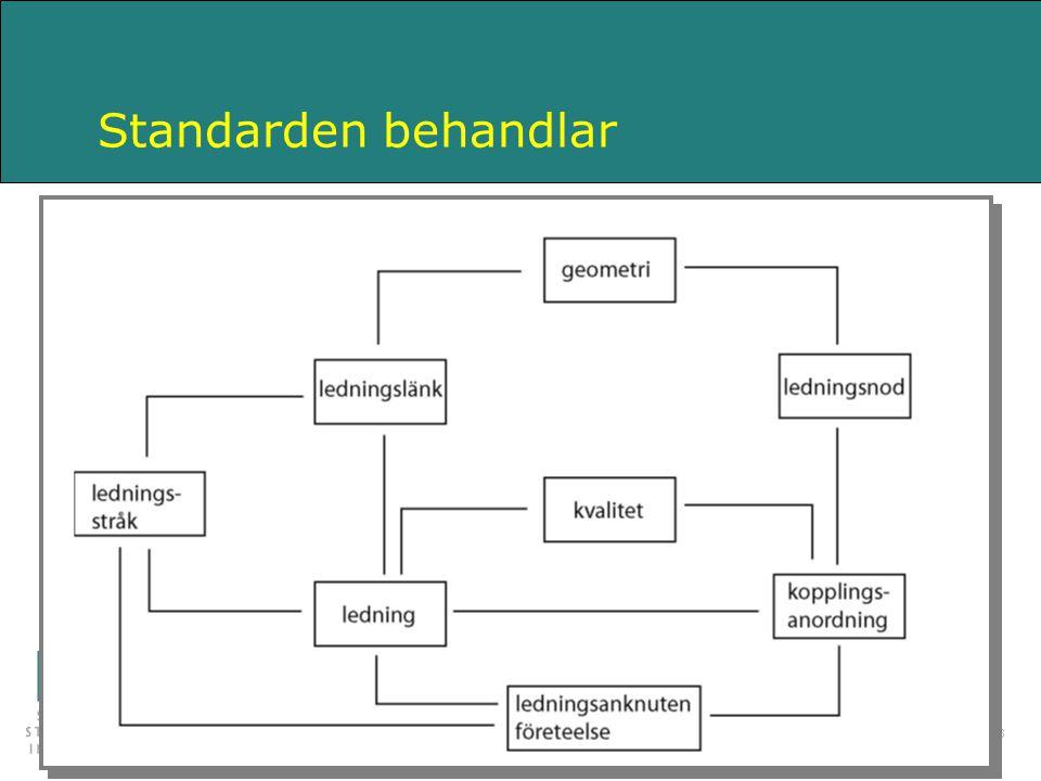 Standarden behandlar Samlingskartor 2004-10-19