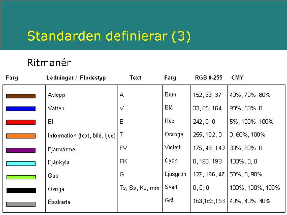 Standarden definierar (3)