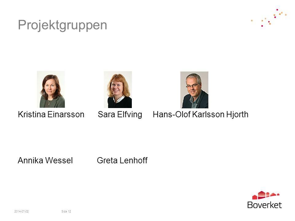 Projektgruppen Kristina Einarsson Sara Elfving Hans-Olof Karlsson Hjorth Annika Wessel Greta Lenhoff