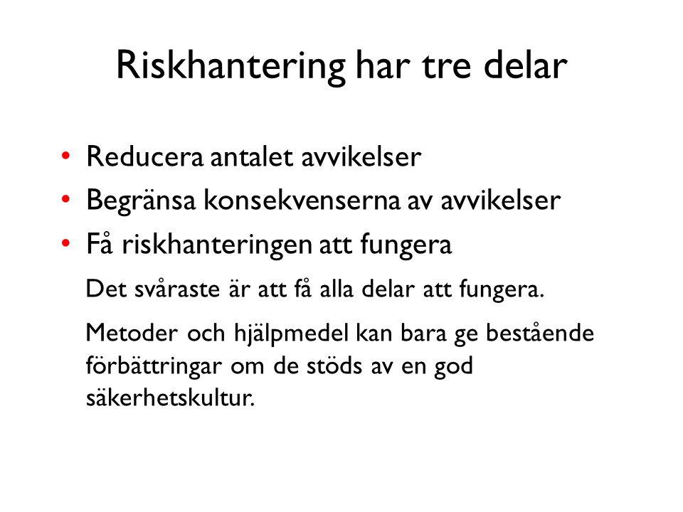Riskhantering har tre delar
