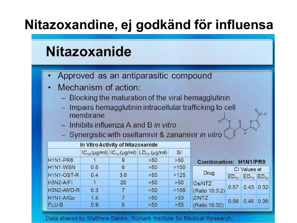 Nitazoxandine, ej godkänd för influensa