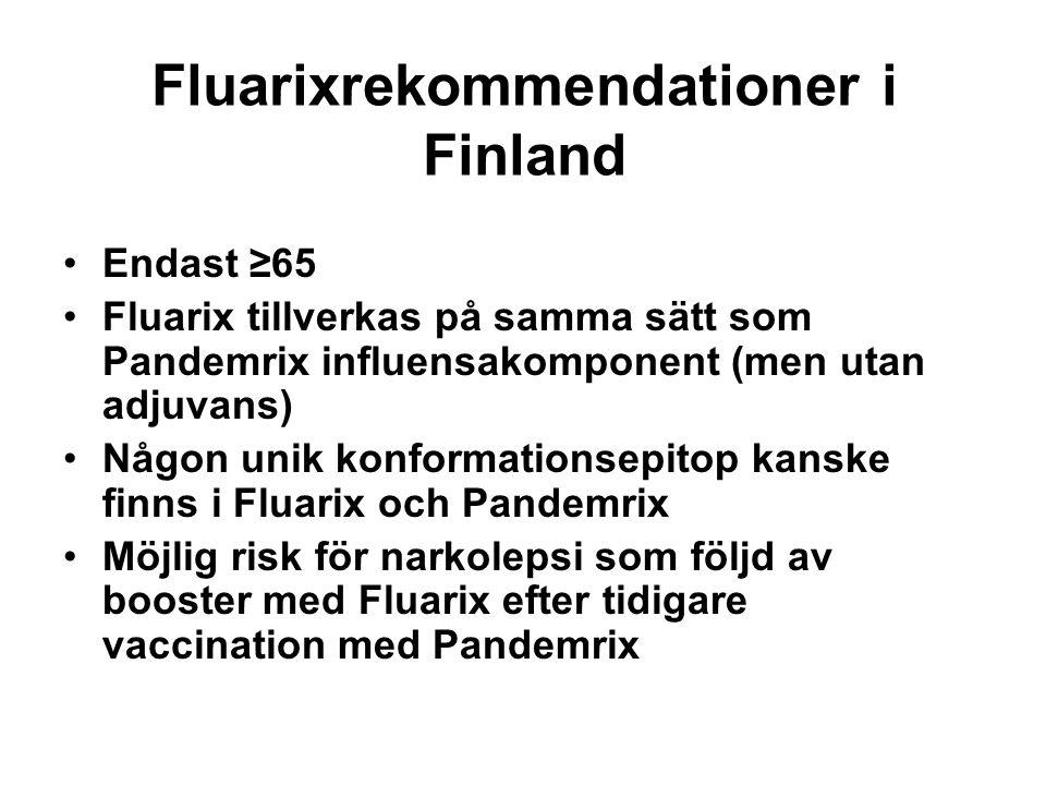 Fluarixrekommendationer i Finland