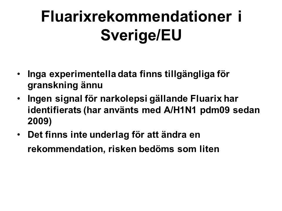 Fluarixrekommendationer i Sverige/EU