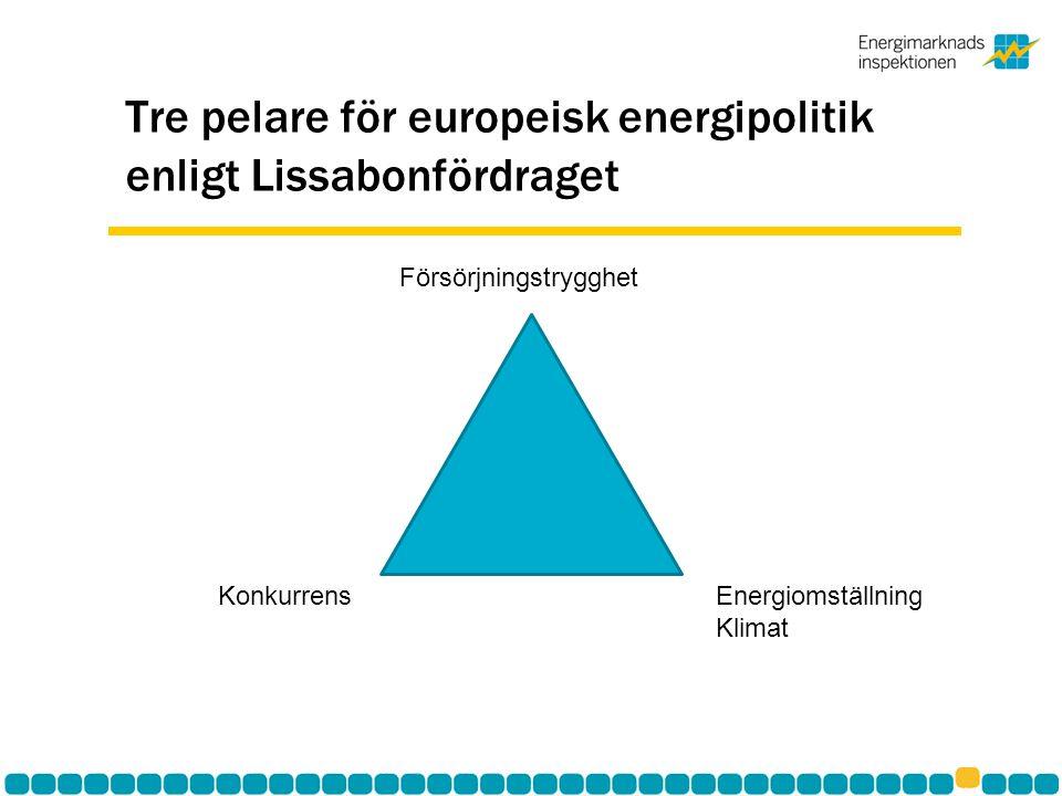 Tre pelare för europeisk energipolitik enligt Lissabonfördraget