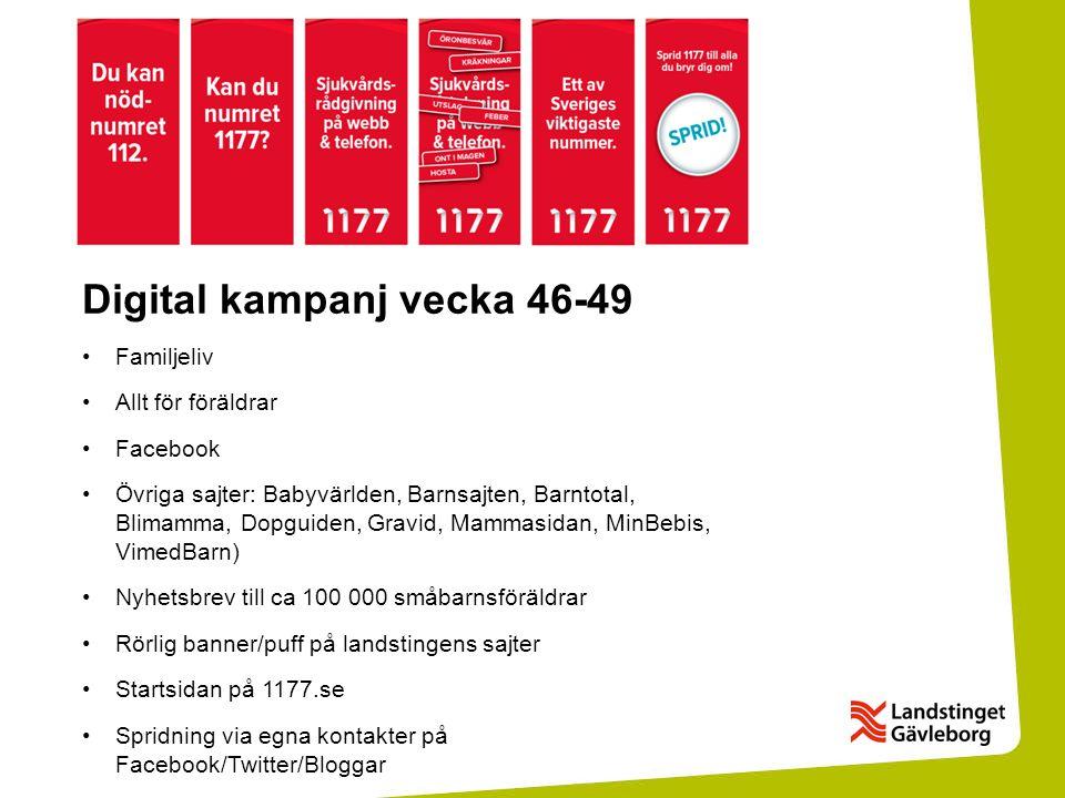 Digital kampanj vecka 46-49