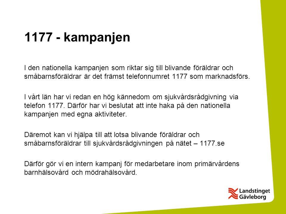 1177 - kampanjen