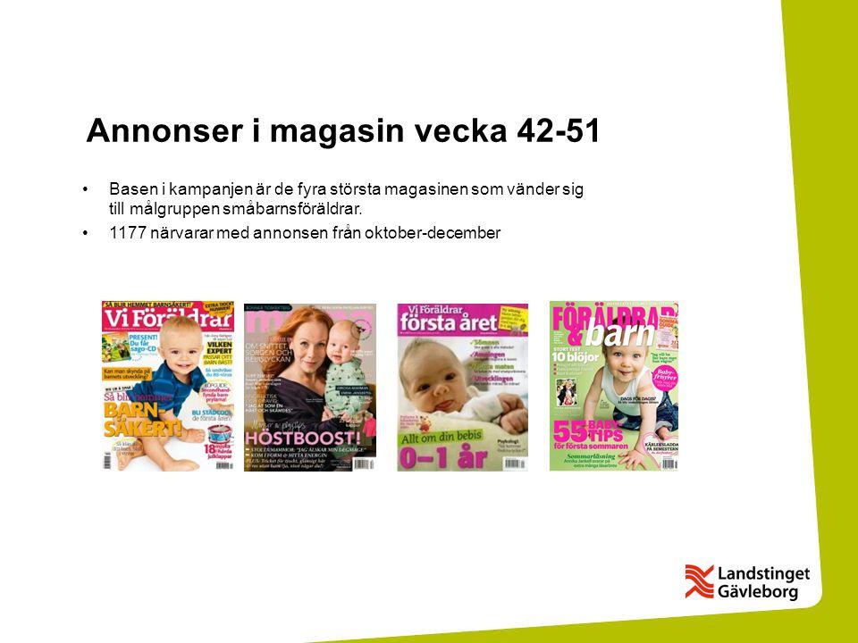 Annonser i magasin vecka 42-51