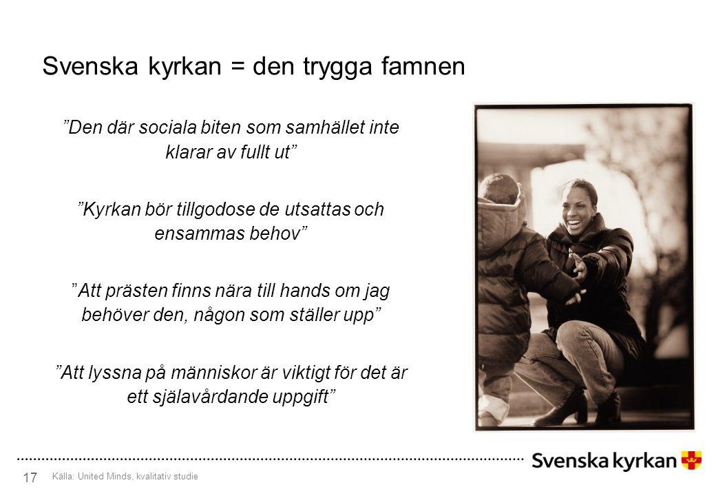 Svenska kyrkan = den trygga famnen