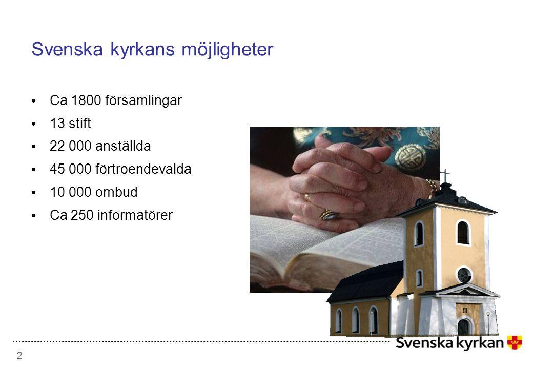Svenska kyrkans möjligheter