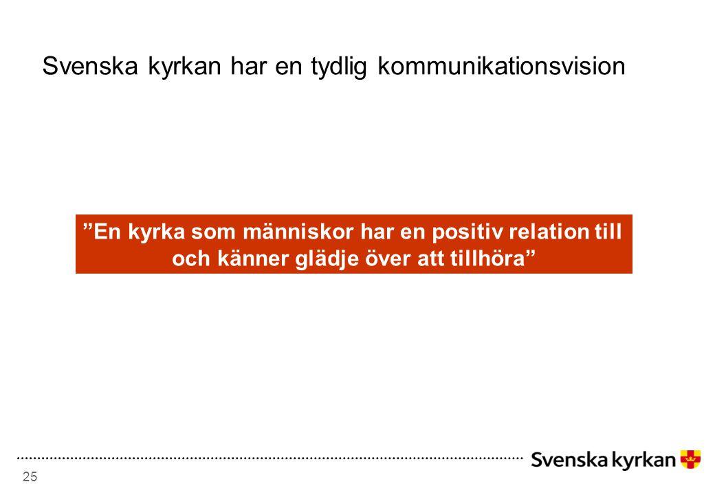Svenska kyrkan har en tydlig kommunikationsvision