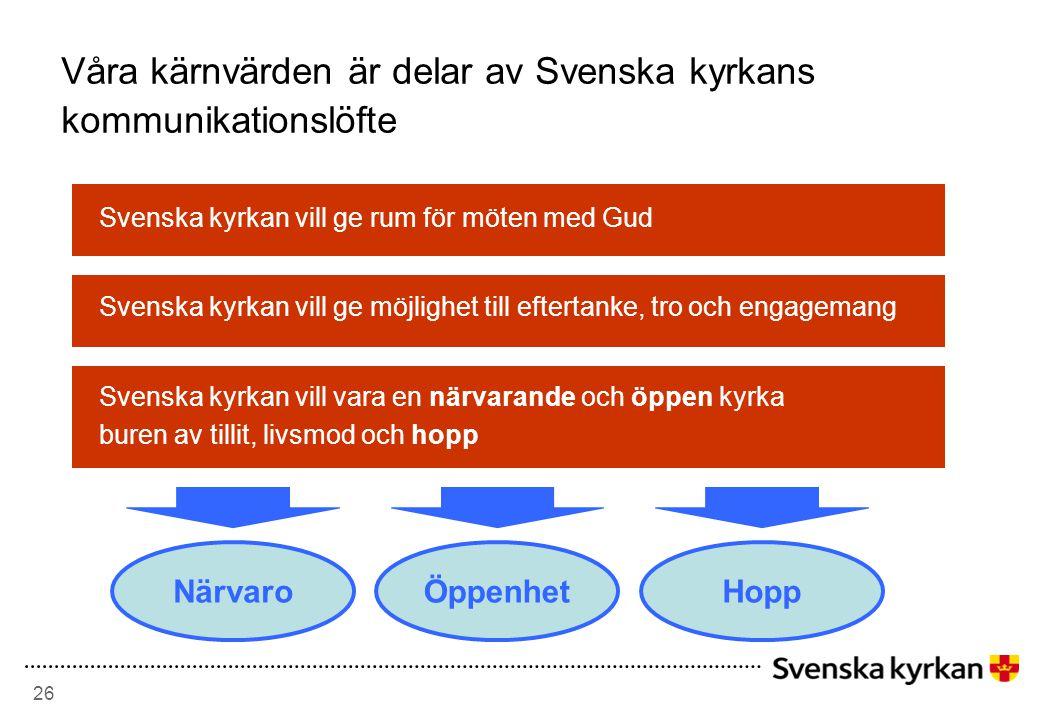 Våra kärnvärden är delar av Svenska kyrkans kommunikationslöfte
