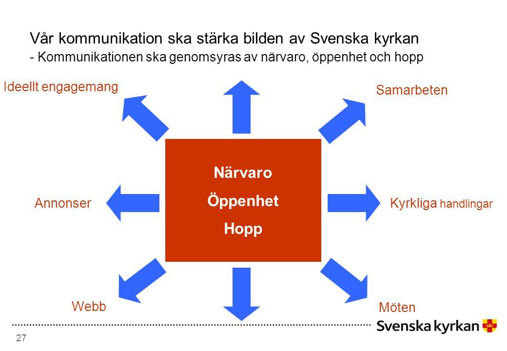 Vår kommunikation ska stärka bilden av Svenska kyrkan - Kommunikationen ska genomsyras av närvaro, öppenhet och hopp