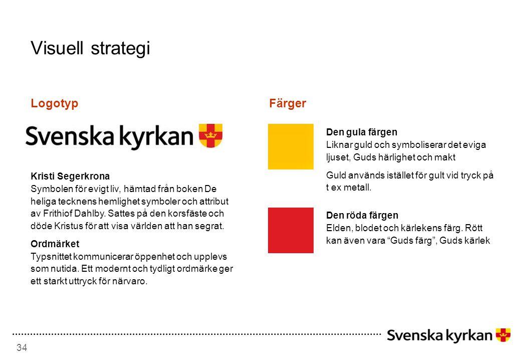 Visuell strategi Logotyp Färger