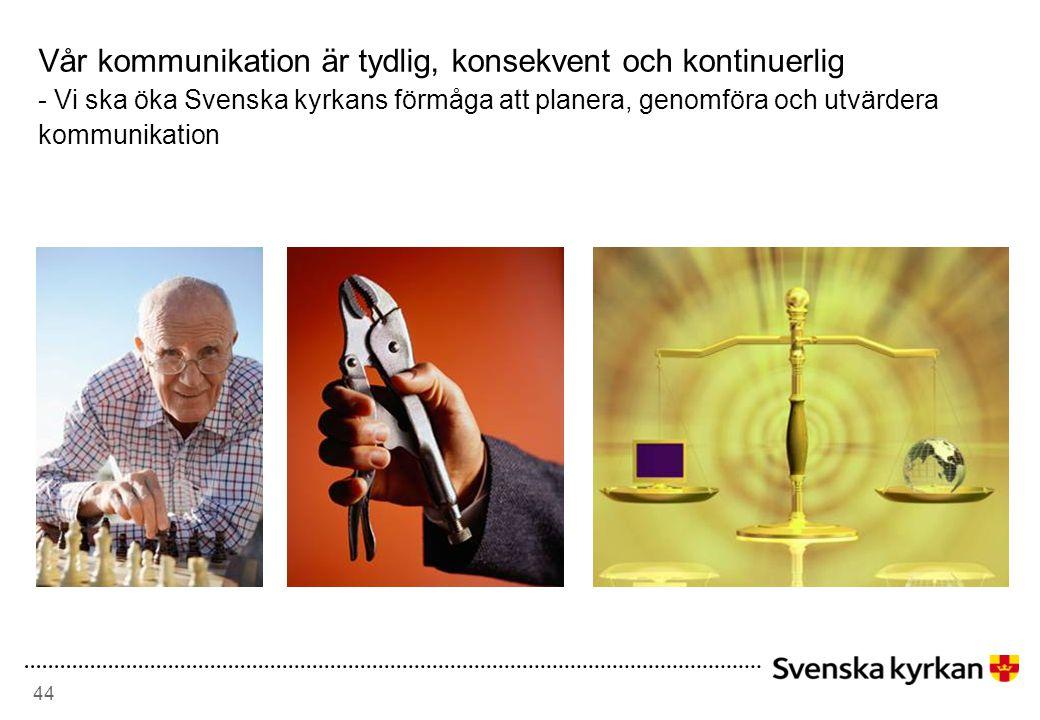 Vår kommunikation är tydlig, konsekvent och kontinuerlig - Vi ska öka Svenska kyrkans förmåga att planera, genomföra och utvärdera kommunikation