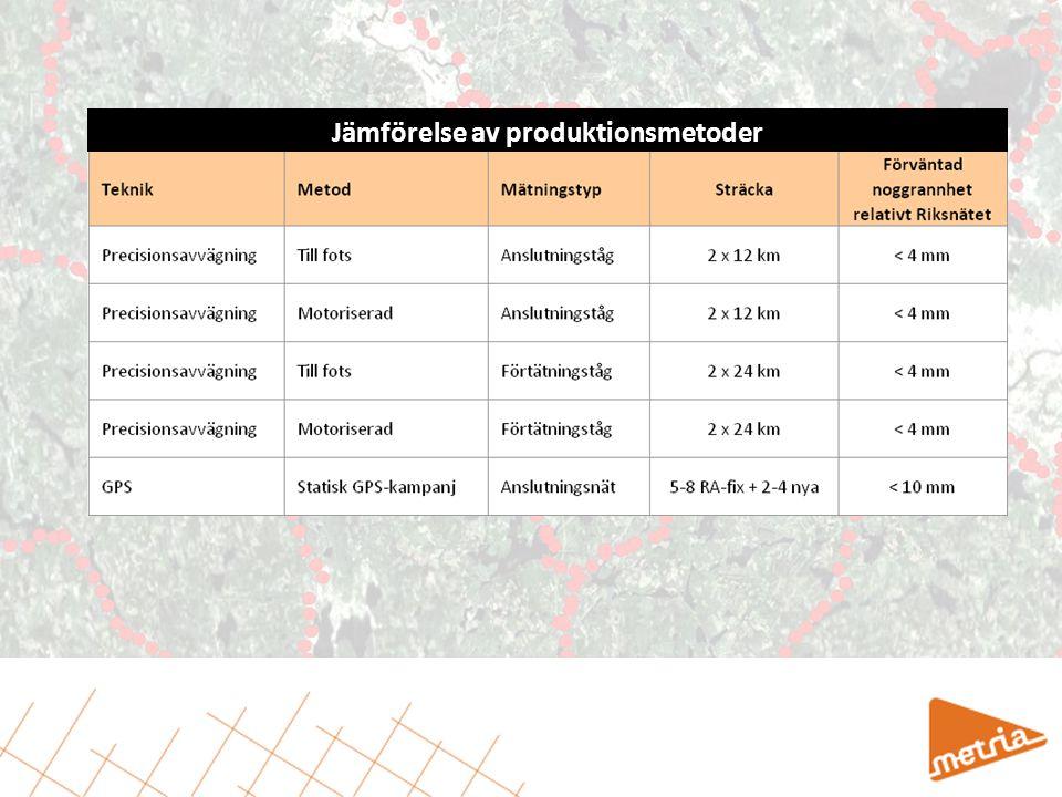 Jämförelse av produktionsmetoder