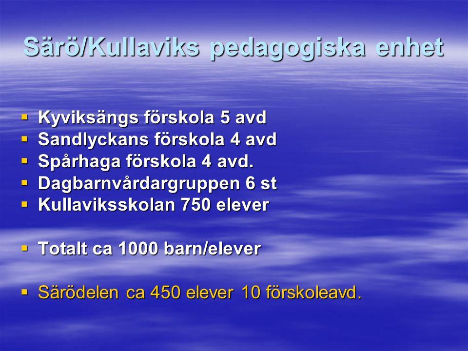 Särö/Kullaviks pedagogiska enhet