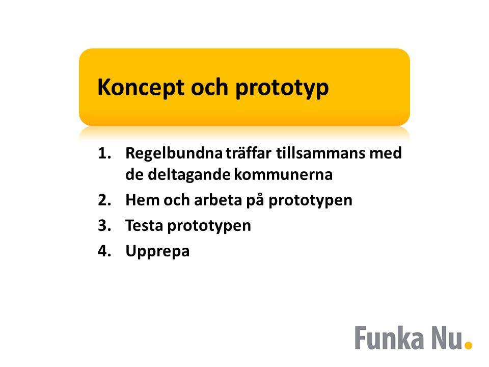 Koncept och prototyp Regelbundna träffar tillsammans med de deltagande kommunerna. Hem och arbeta på prototypen.