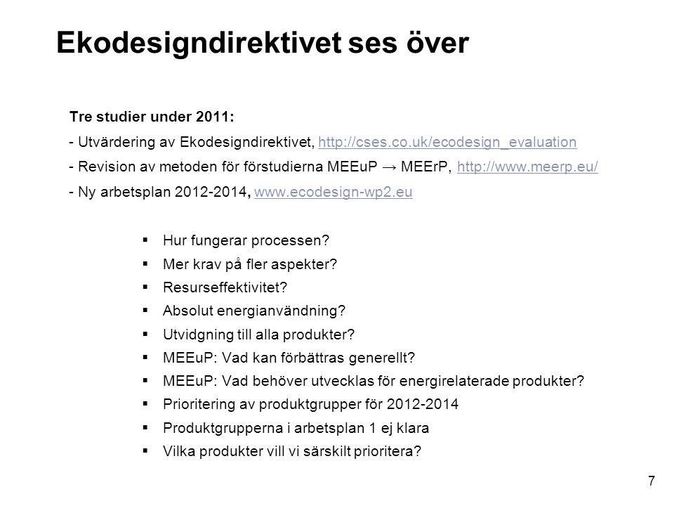 Ekodesigndirektivet ses över