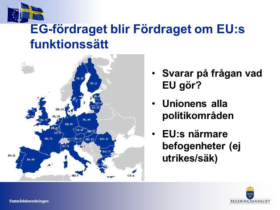EG-fördraget blir Fördraget om EU:s funktionssätt