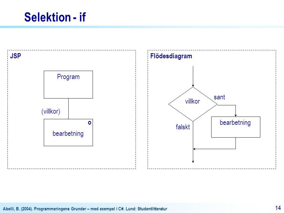 Selektion - if JSP Flödesdiagram villkor sant falskt bearbetning