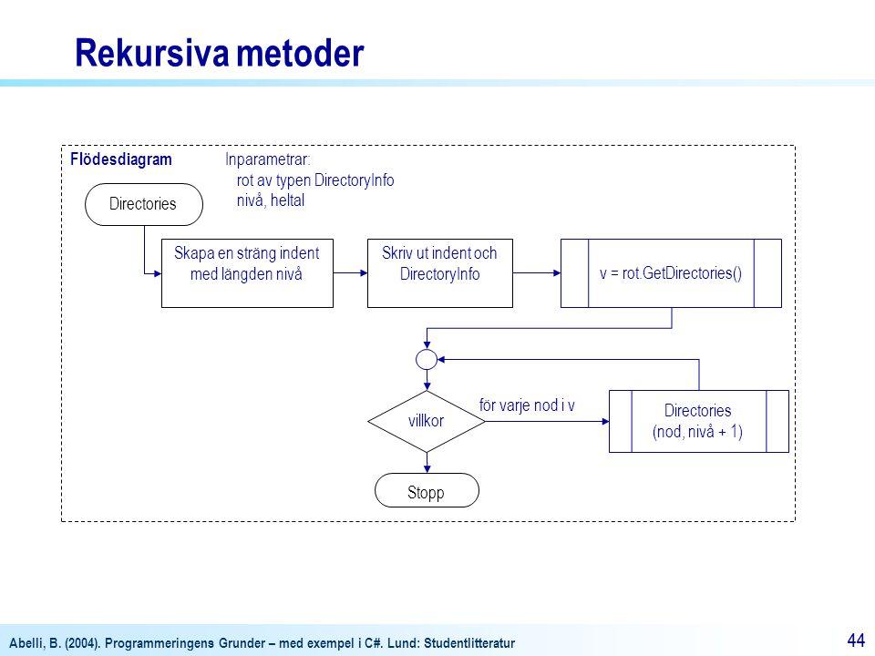 Rekursiva metoder Flödesdiagram Inparametrar: