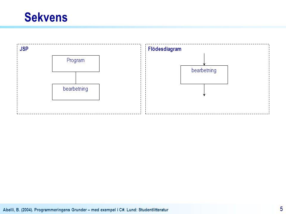 Sekvens JSP Flödesdiagram bearbetning bearbetning Program