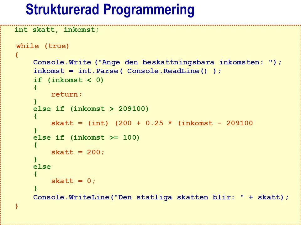 Strukturerad Programmering