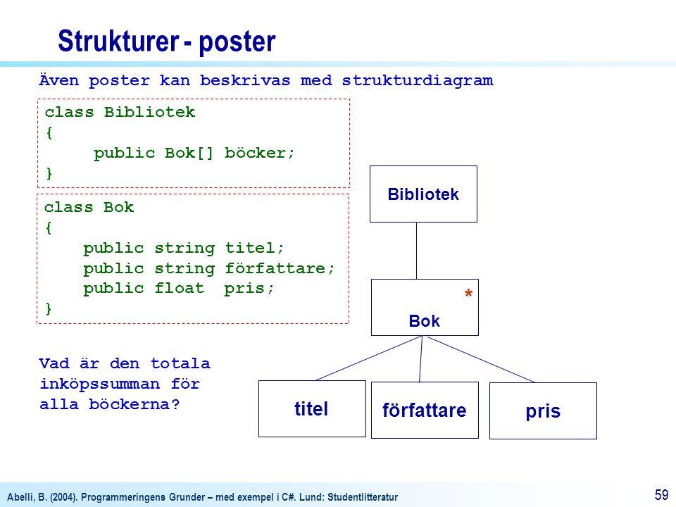 Strukturer - poster * titel författare pris
