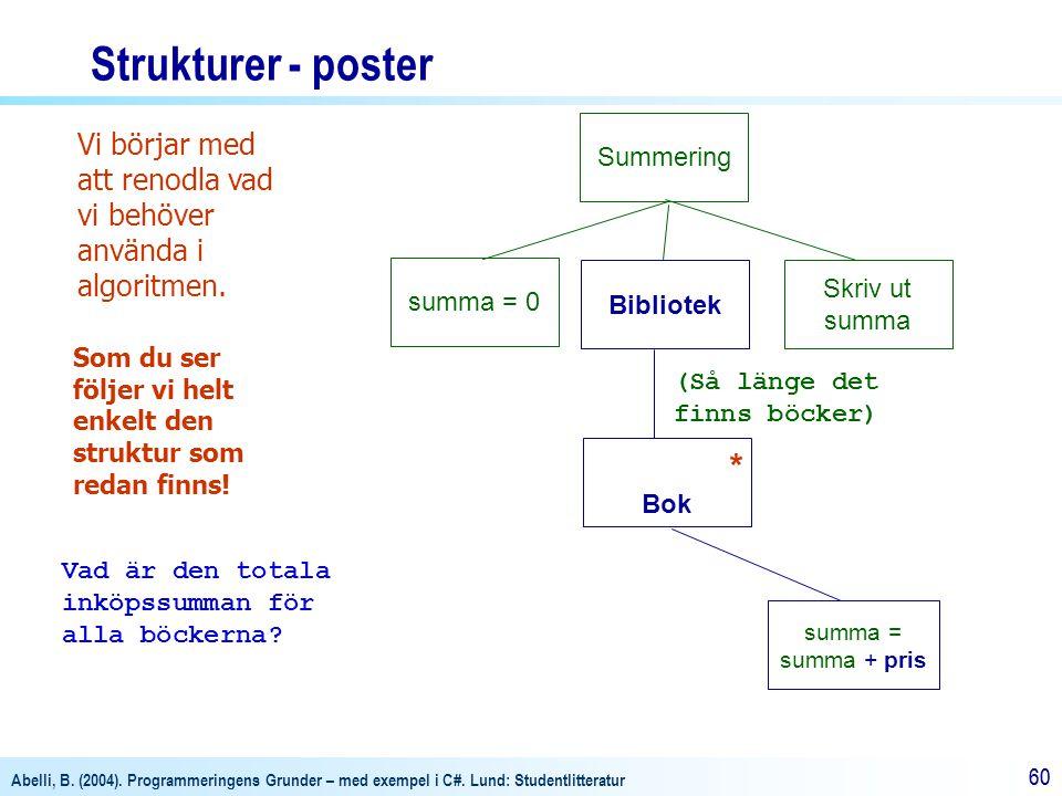 Strukturer - poster Summering. Vi börjar med att renodla vad vi behöver använda i algoritmen. summa = 0.