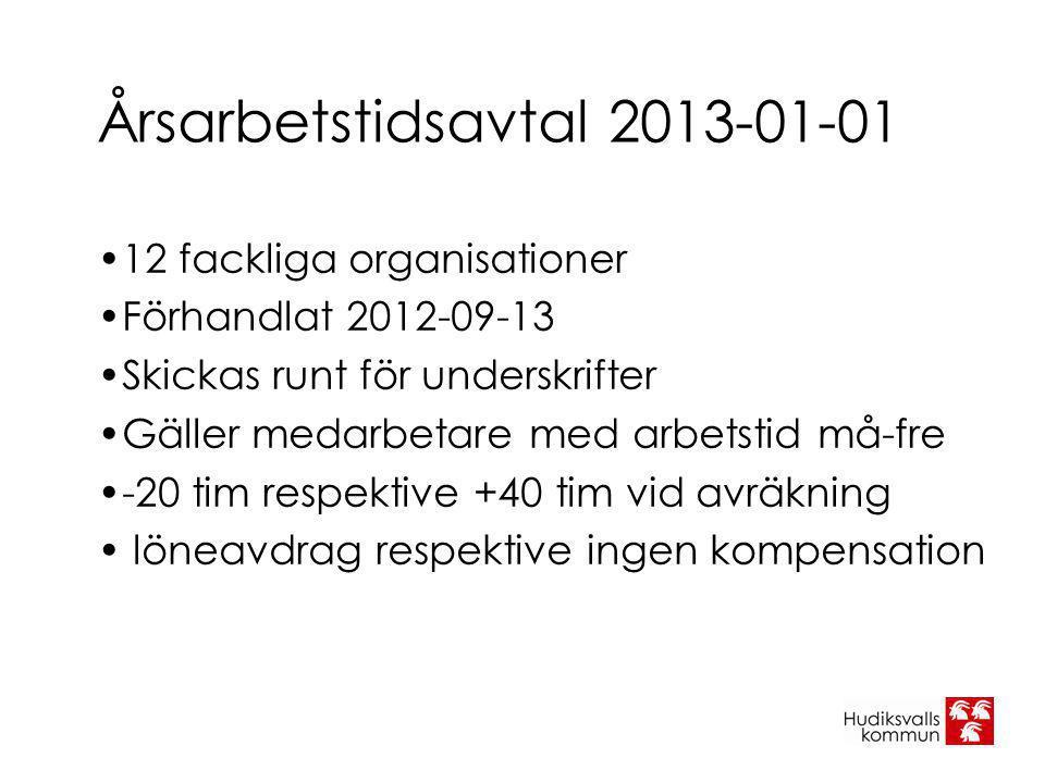 Årsarbetstidsavtal 2013-01-01