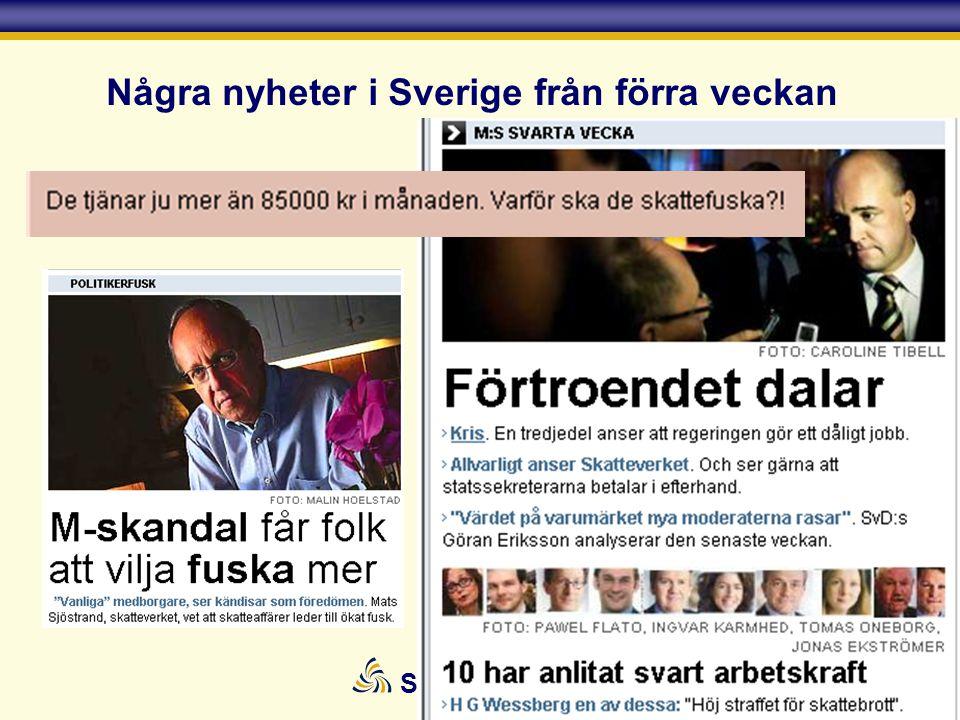 Några nyheter i Sverige från förra veckan