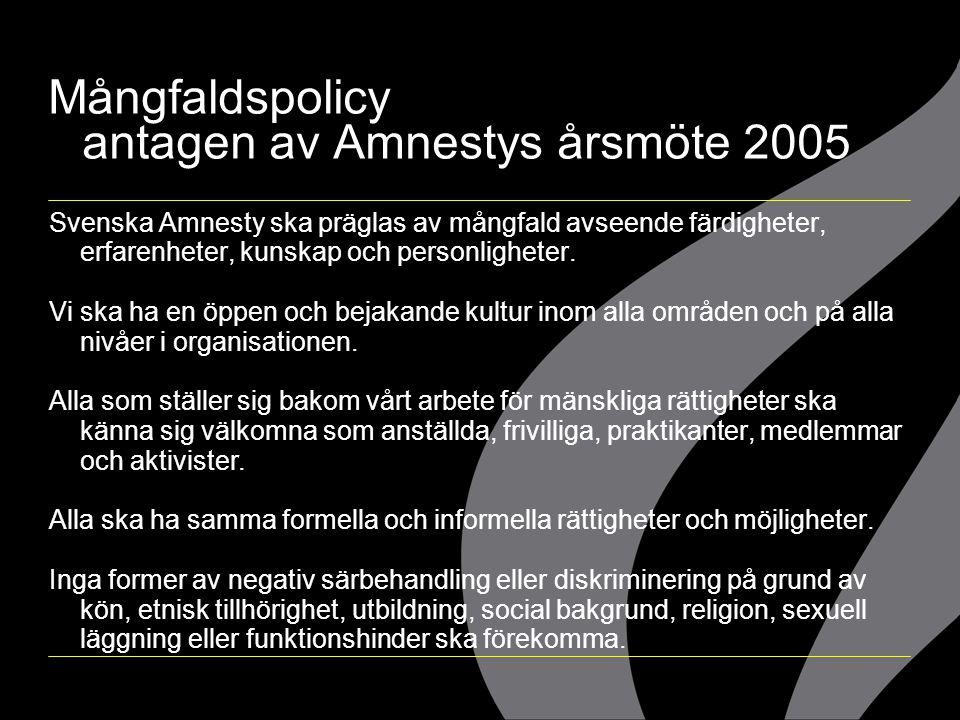 Mångfaldspolicy antagen av Amnestys årsmöte 2005