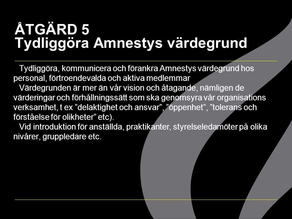 ÅTGÄRD 5 Tydliggöra Amnestys värdegrund