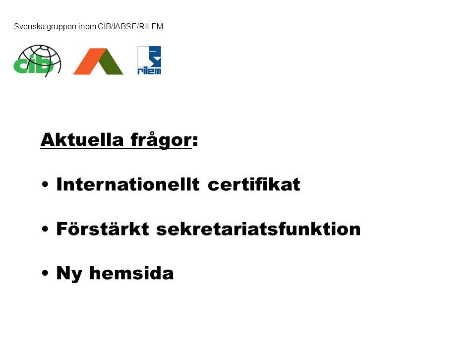 Svenska gruppen inom CIB/IABSE/RILEM