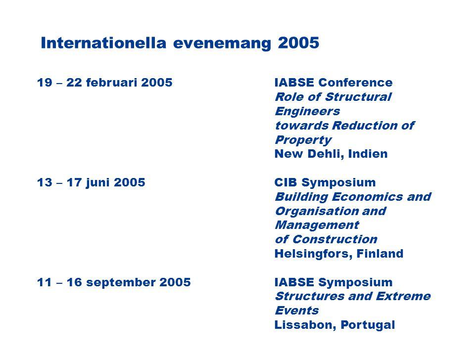 Internationella evenemang 2005