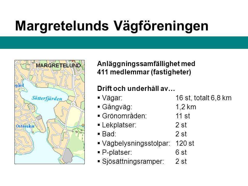 Margretelunds Vägföreningen