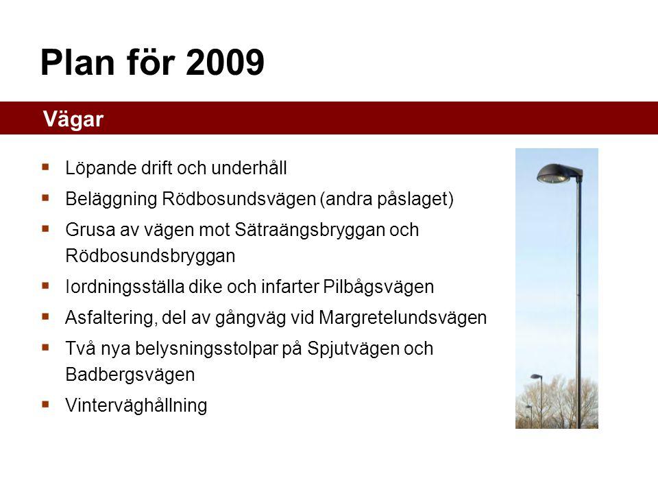 Plan för 2009 Vägar Löpande drift och underhåll