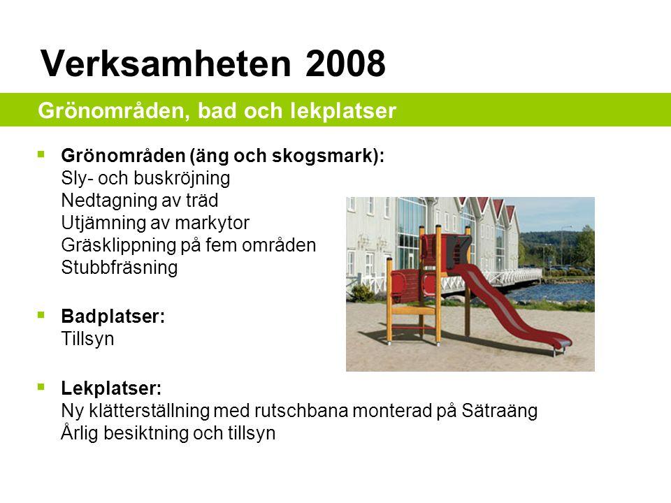 Verksamheten 2008 Grönområden, bad och lekplatser