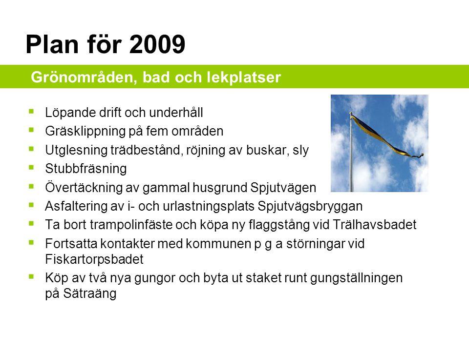 Plan för 2009 Grönområden, bad och lekplatser